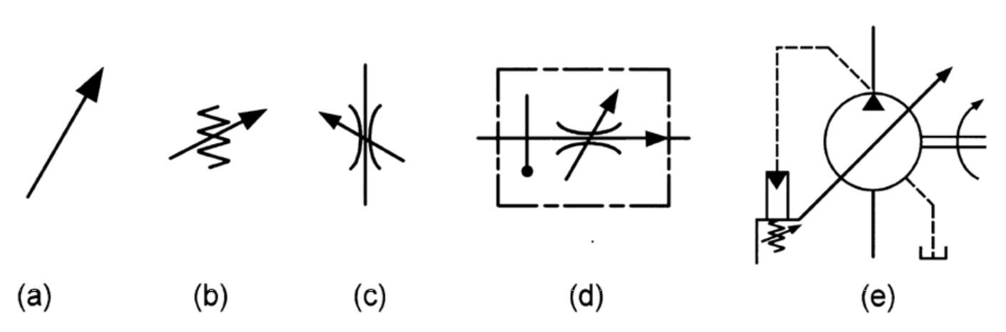 Условные обозначения гидросхем