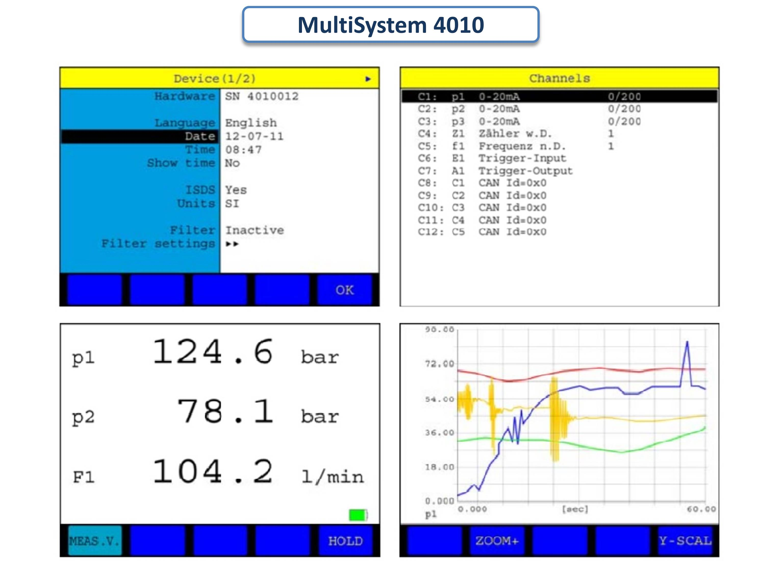 MultiSystem 4010