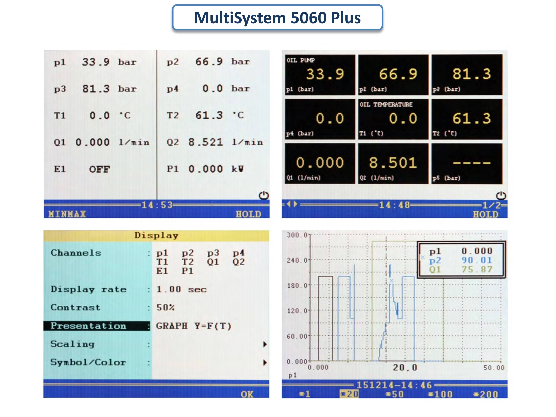 MultiSystem 5060 Plus