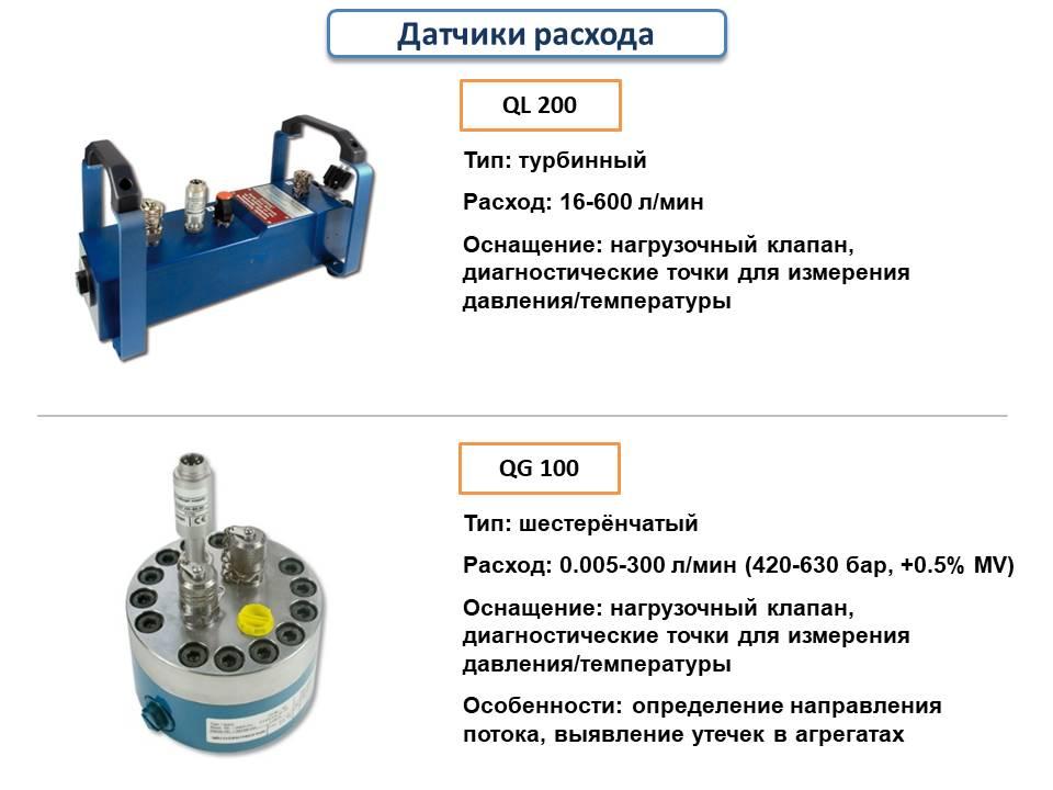 Датчики расхода Hydrotechnik (2)