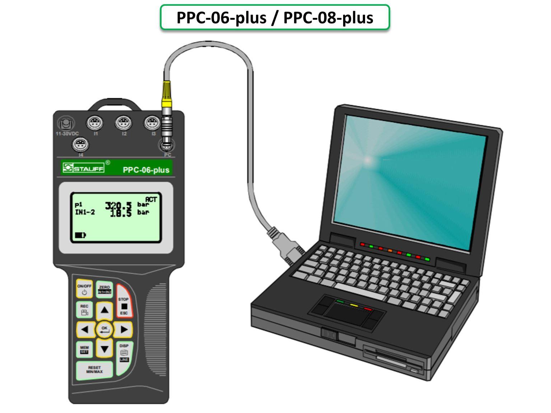 Stauff PPC-06/08-plus
