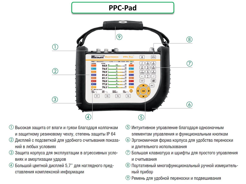 Stauff PPC Pad