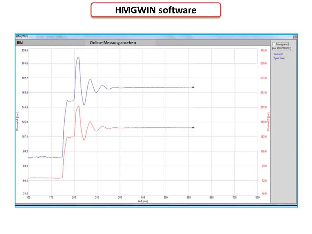 Hydac HMG software