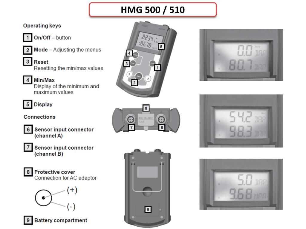 Hydac HMG 500