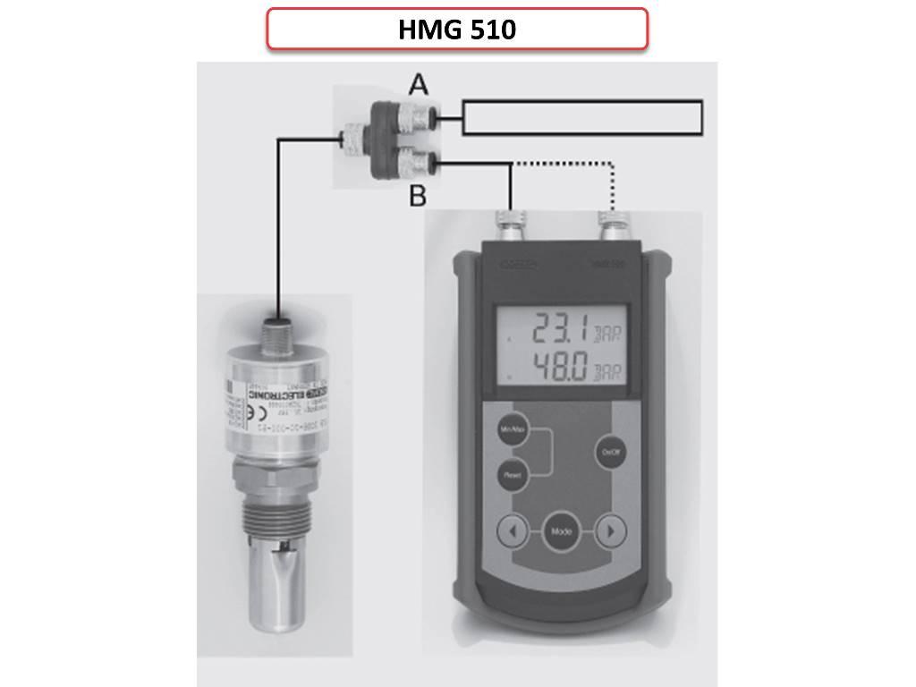 Hydac HMG 510