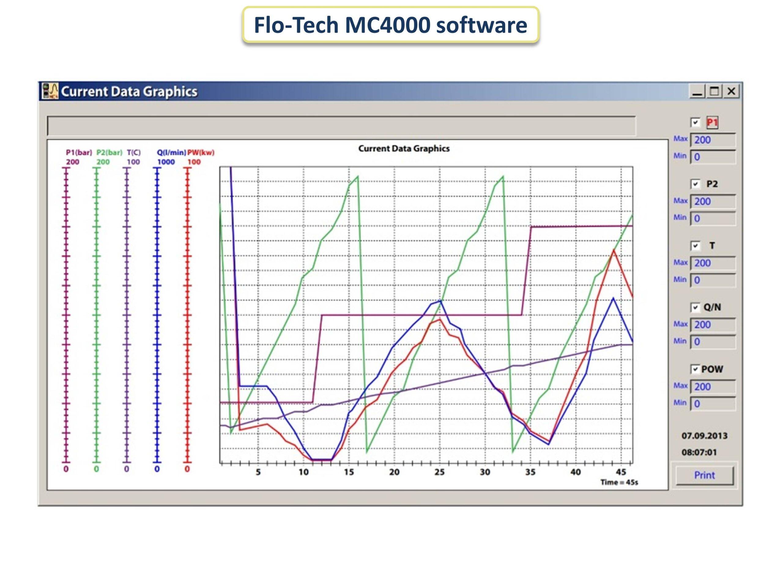 Портативный анализатор гидравлической системы Flo-Tech MC4000 (интерфейс ПК) - слайдер