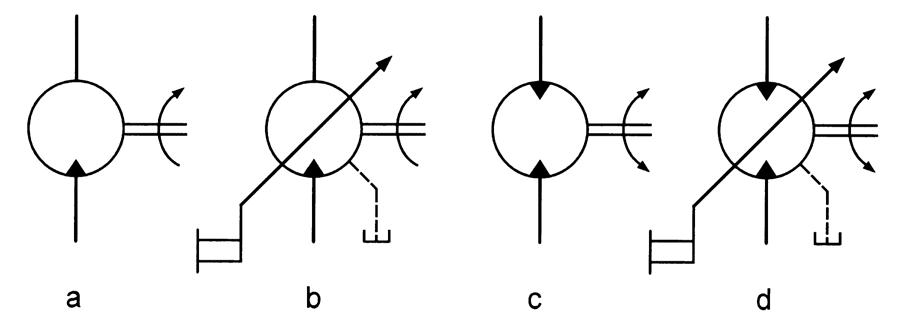 Обозначение гидромоторов