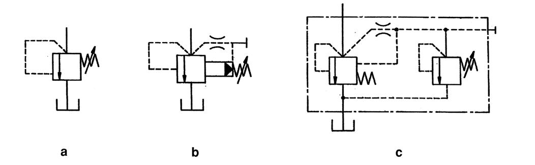 Предохранительные клапаны (1)