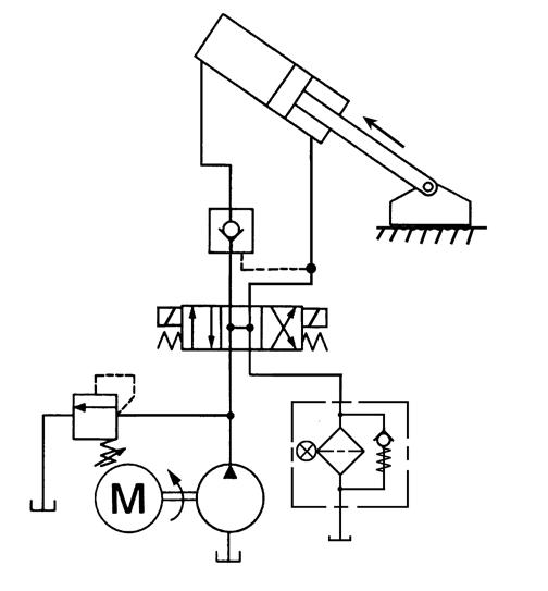 Предохранительный клапан в гидроцепи