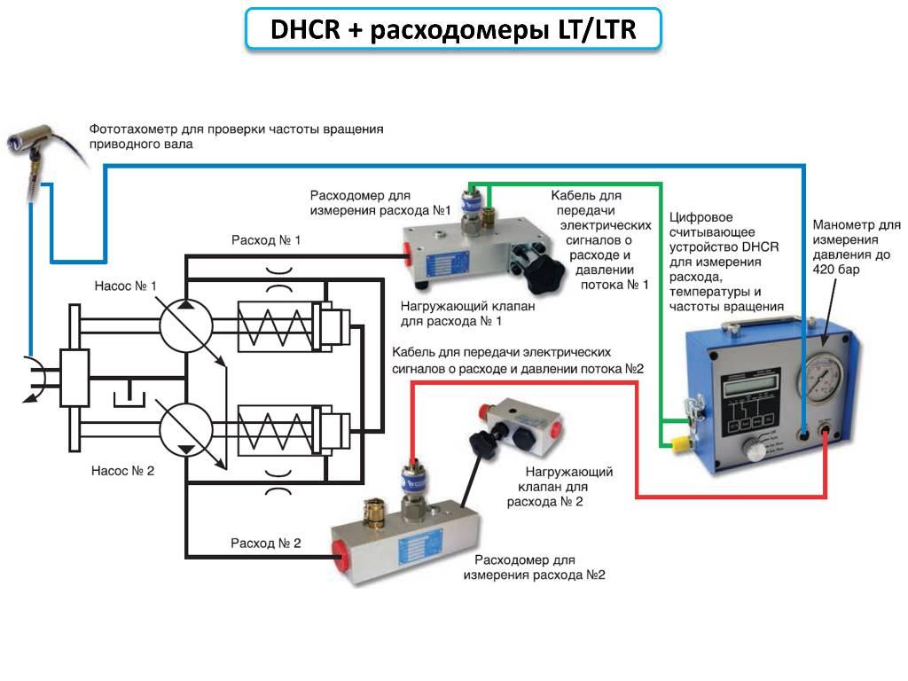 Цифровой гидротестер Webtec DHCR + LT/LTR