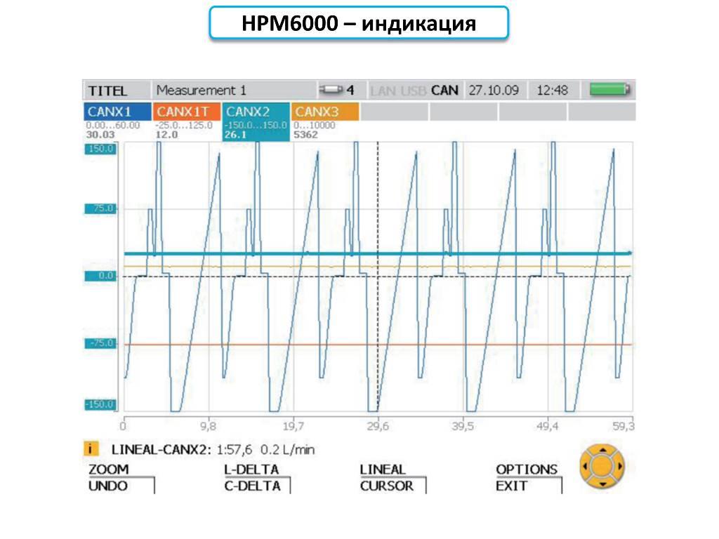 Webtec HPM6000