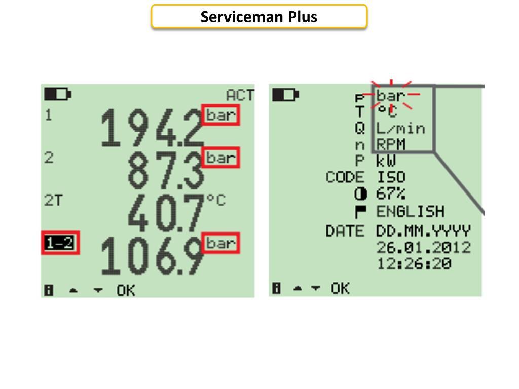 Parker Serviceman Plus