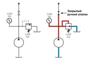 Гидросхема насоса с фиксированным рабочим объемом