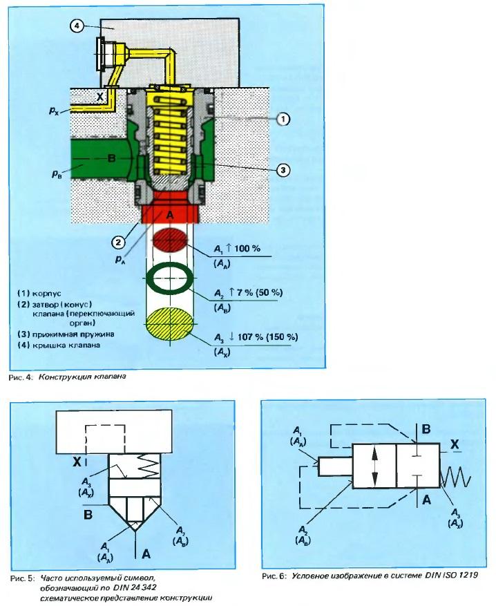 Конструкция 2-линейного встроенного клапана и условное обозначение