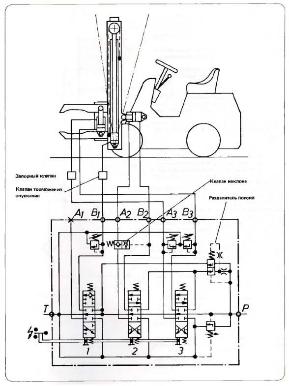 Принципиальная гидросхема погрузчика