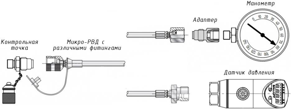 Общая схема подключения микрошланга к манометру и датчику давления